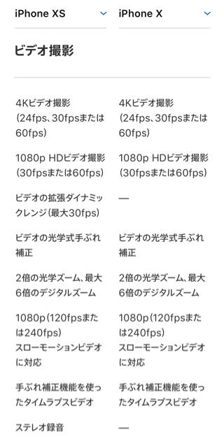 iphone-xs-vs-x_camera