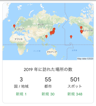 2019-neta-timeline