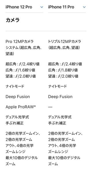 iPhone12Pro-kai02